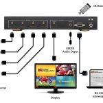 Hall Research SSW-HD-4, seamless switching