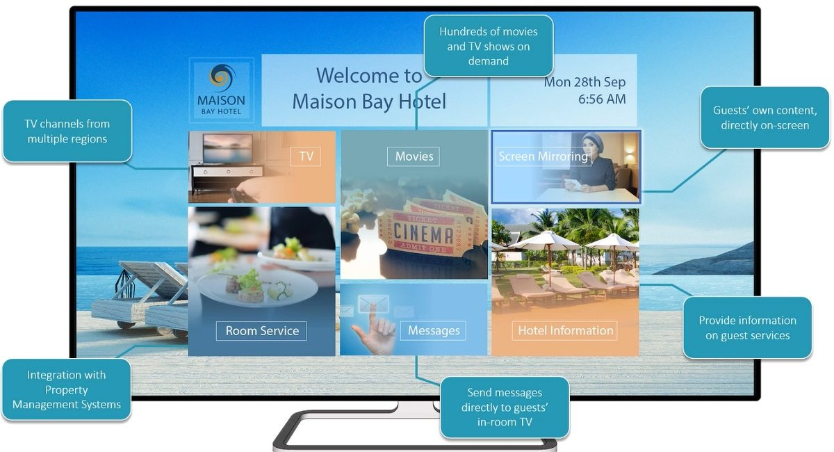 Exterity ArtioGuest Offers Glimpse into Future of Video-Based Hotel Guest Experiences