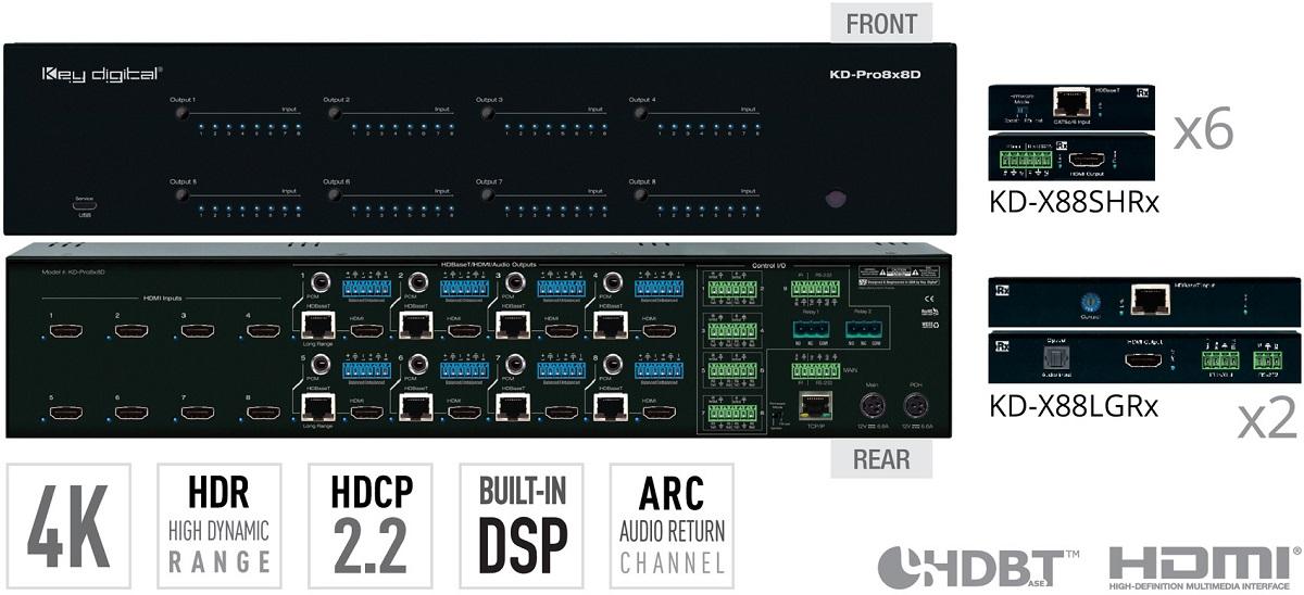 Key Digital KD-Pro8x8D Matrix Switcher Supports 4K and HDBaseT