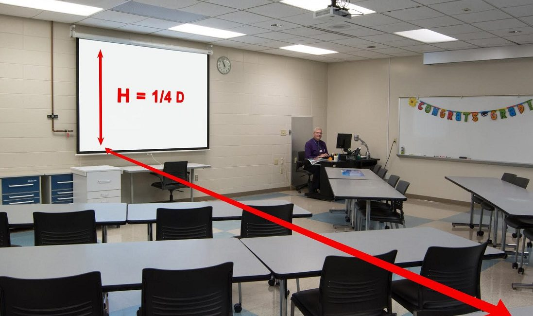 The 1/4 Rule and You: Why Solid State Projection is Best for Classroom Displays