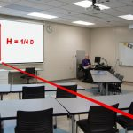 1/4 Rule, solid state projection, classroom displays
