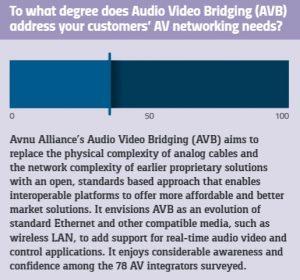 HDBaseT, SDVoE, Or AVB: How to Choose Between Networked AV
