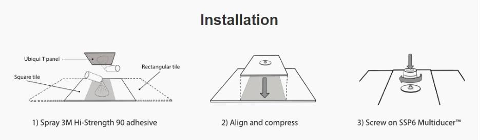 Revolution Acoustics, Ubiqui-T360, ceiling tile mount