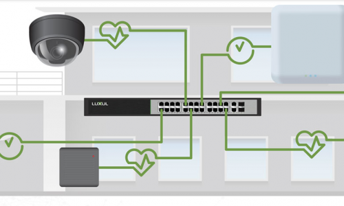 Luxul self-healing, network switches