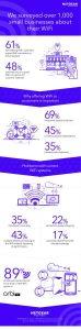NETGEAR smb-wifi-infographic resized
