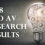 pro AV research