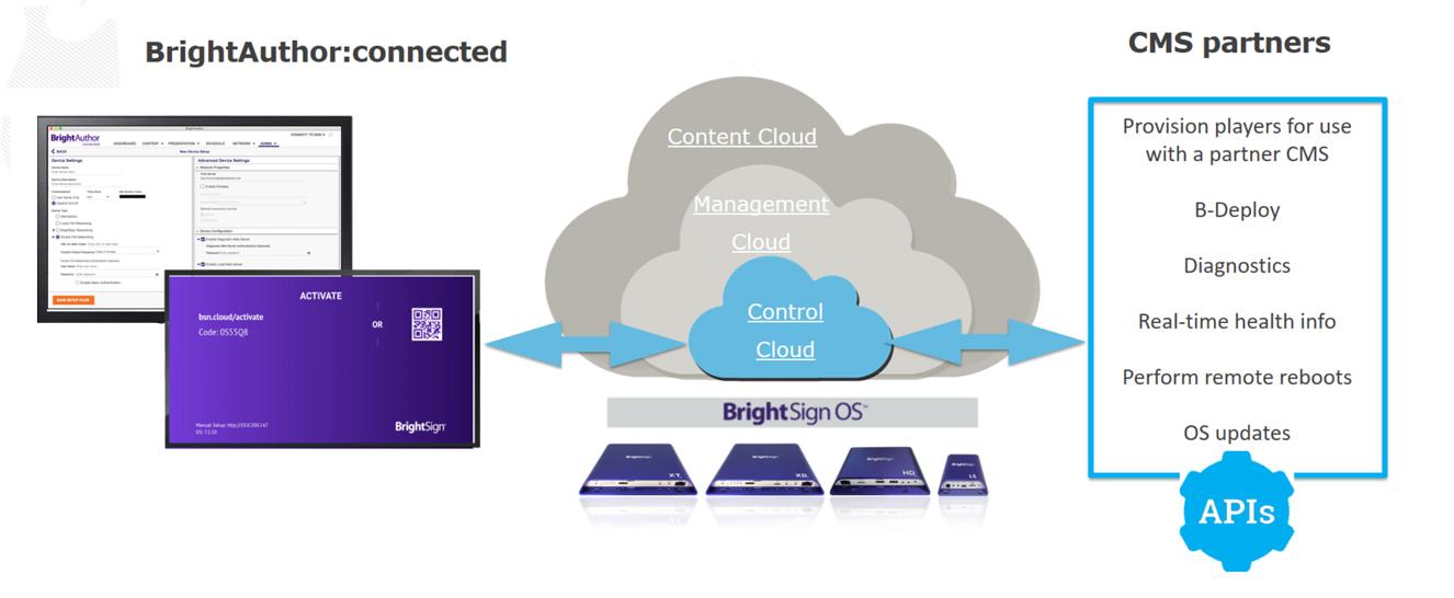 BrightSign Announces BSN.cloud Player Management Platform