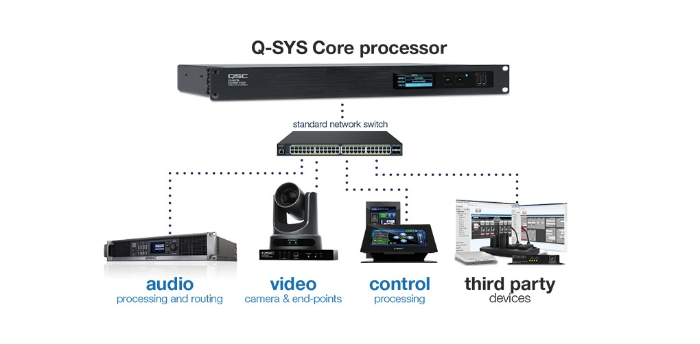 New Q-SYS Plugins Available from QSC
