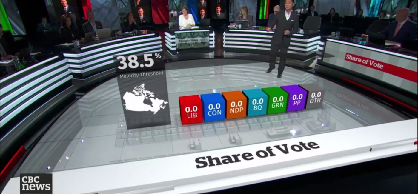 APG Media Group Delivers for Canadian Broadcasting Corporation on Election Night 2019