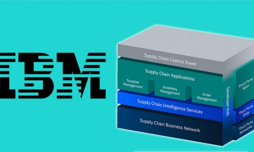 Sterling Supply Chain Suite