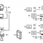 Quicksilver AV system, Mad Systems