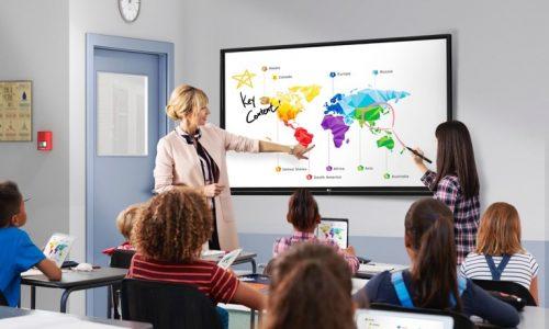 Interactive Digital Boards