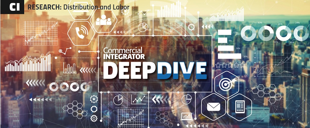A Closer Look at the Pro AV Distributor and Labor Markets