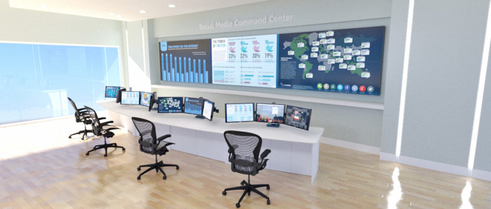 The Response to COVID-19: Digital Monitoring Centers