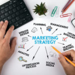 AV marketing