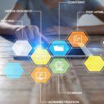 digital signage CMS, Content Management System best practices